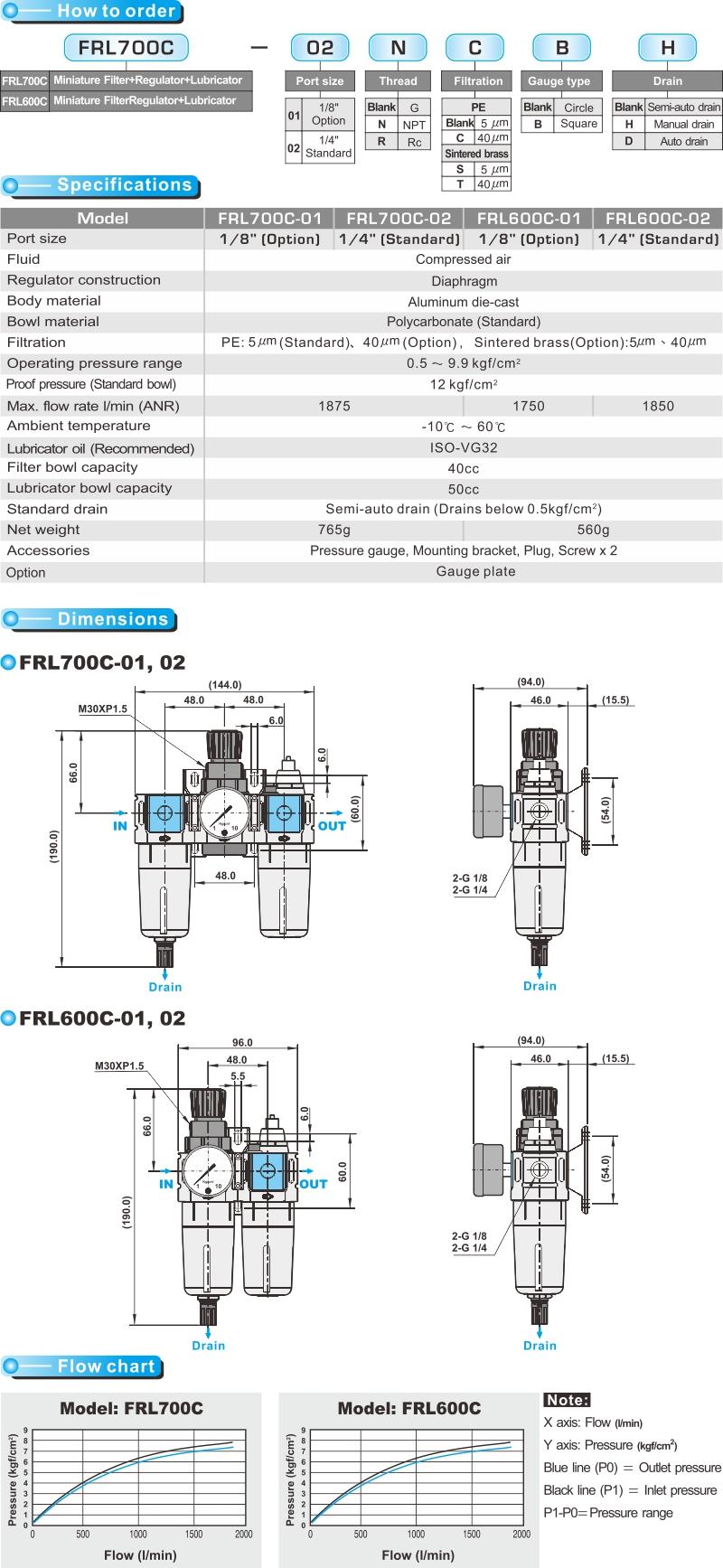 proimages/product_en/FRL/FRL700C-1.jpg