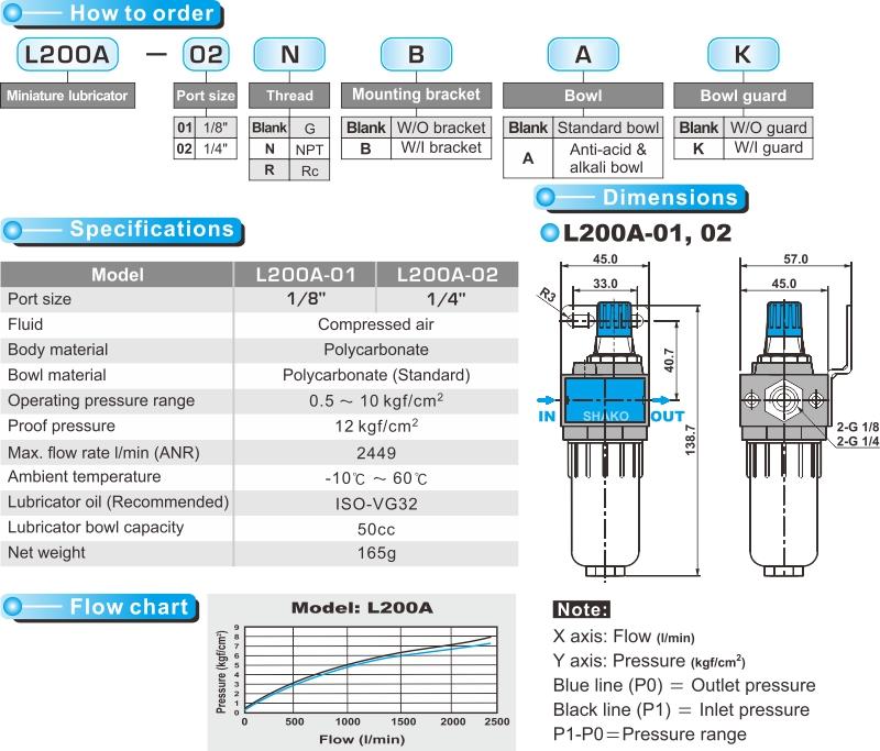 proimages/product_en/FRL/L200A-1.jpg