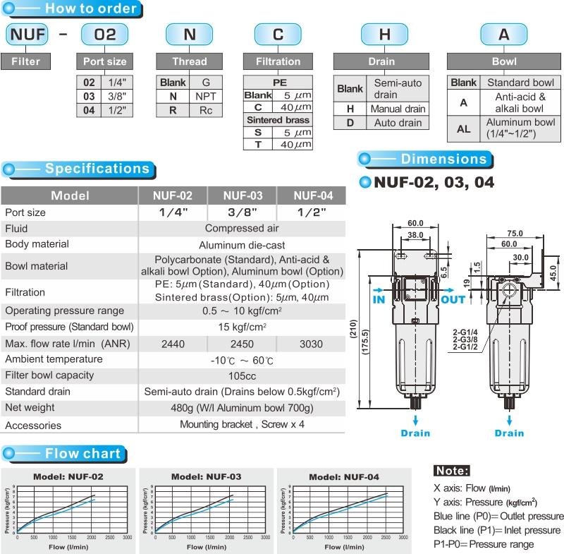 proimages/product_en/FRL/NUF.jpg