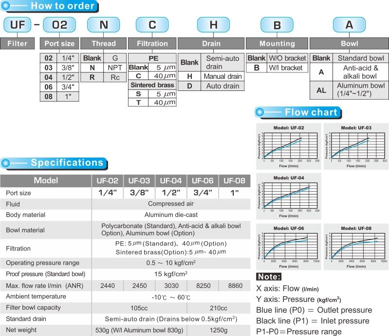 proimages/product_en/FRL/UF-1.jpg