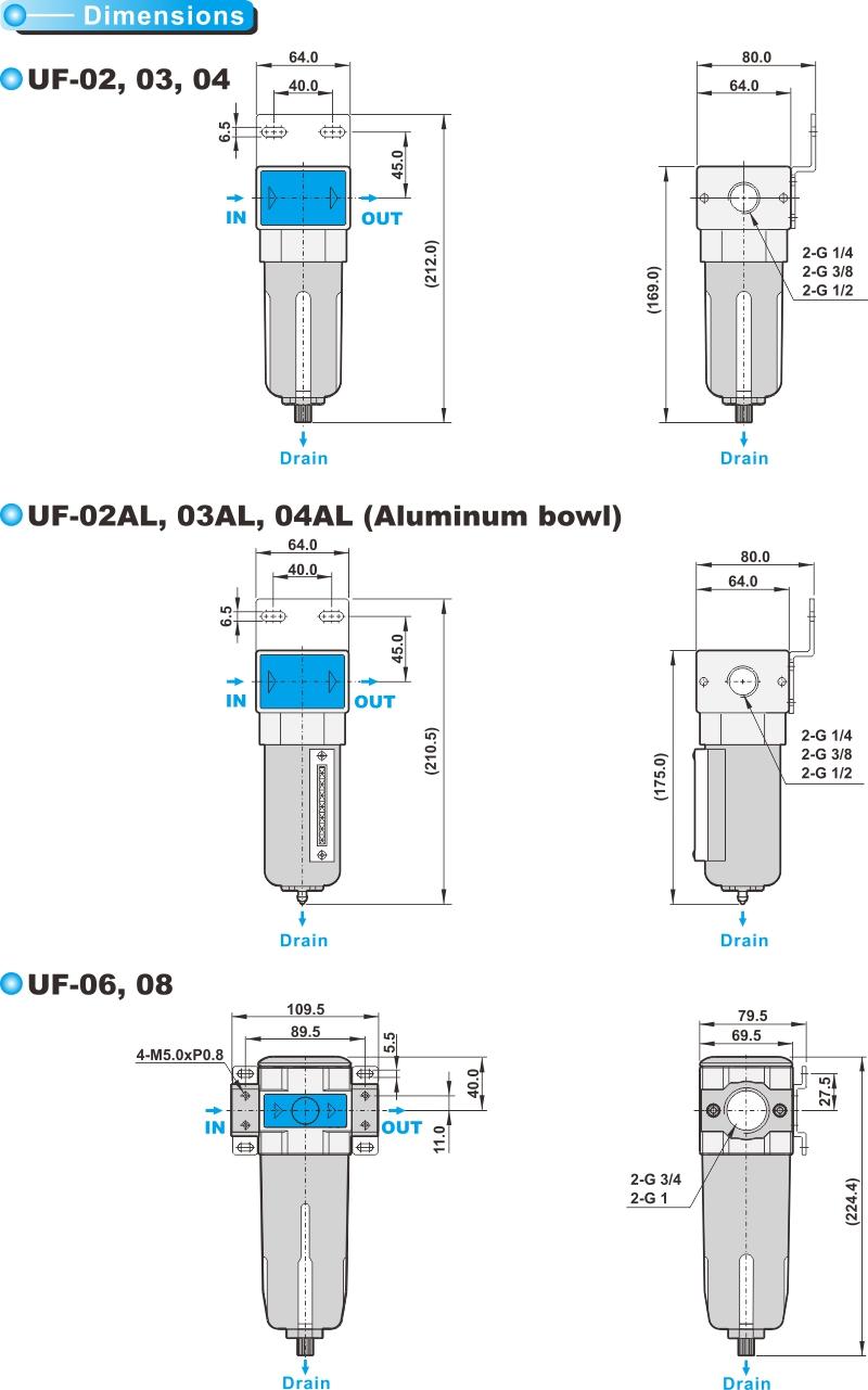 proimages/product_en/FRL/UF-2.jpg