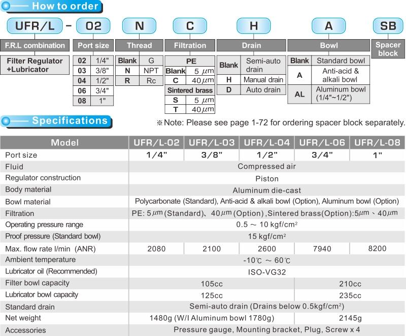 proimages/product_en/FRL/UFR/L-1.jpg
