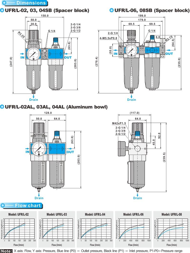 proimages/product_en/FRL/UFR/L-3.jpg