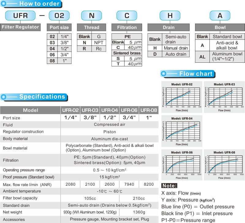 proimages/product_en/FRL/UFR-1.jpg