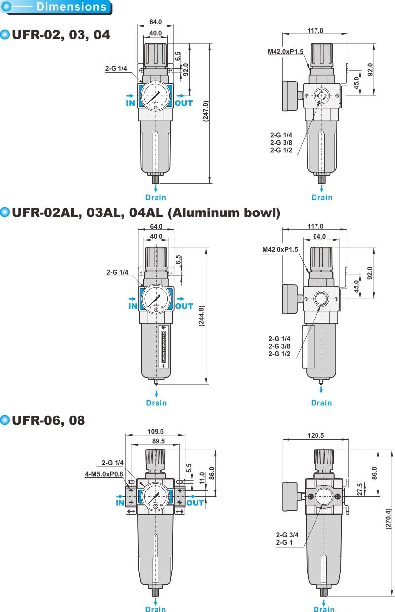 proimages/product_en/FRL/UFR-2.jpg