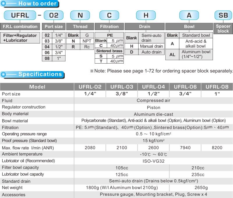 proimages/product_en/FRL/UFRL-1.jpg