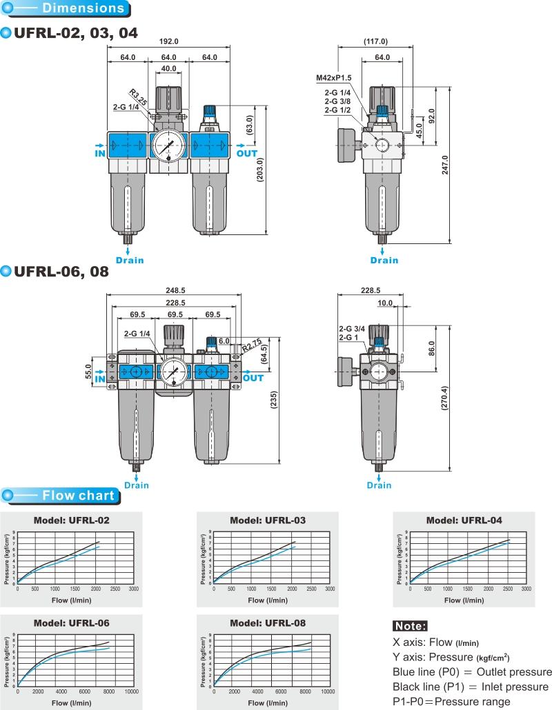 proimages/product_en/FRL/UFRL-2.jpg