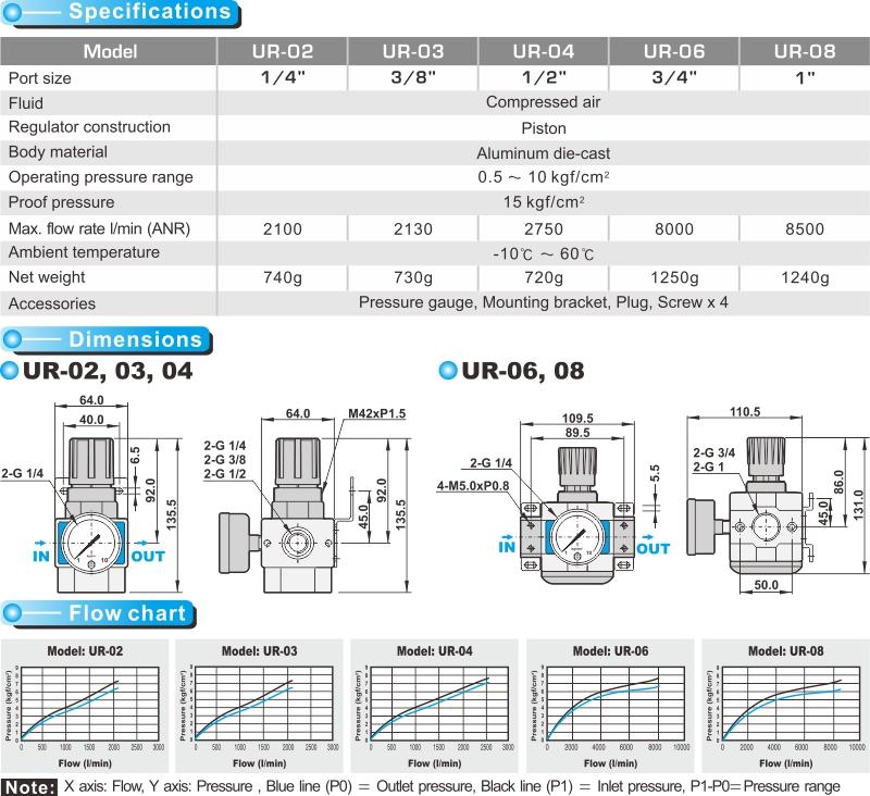 proimages/product_en/FRL/UR-02.jpg