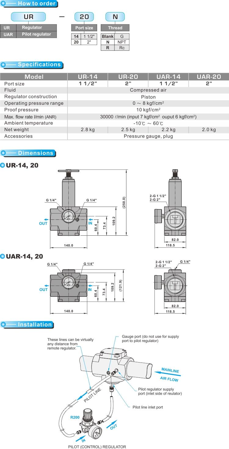 proimages/product_en/FRL/UR-14.jpg