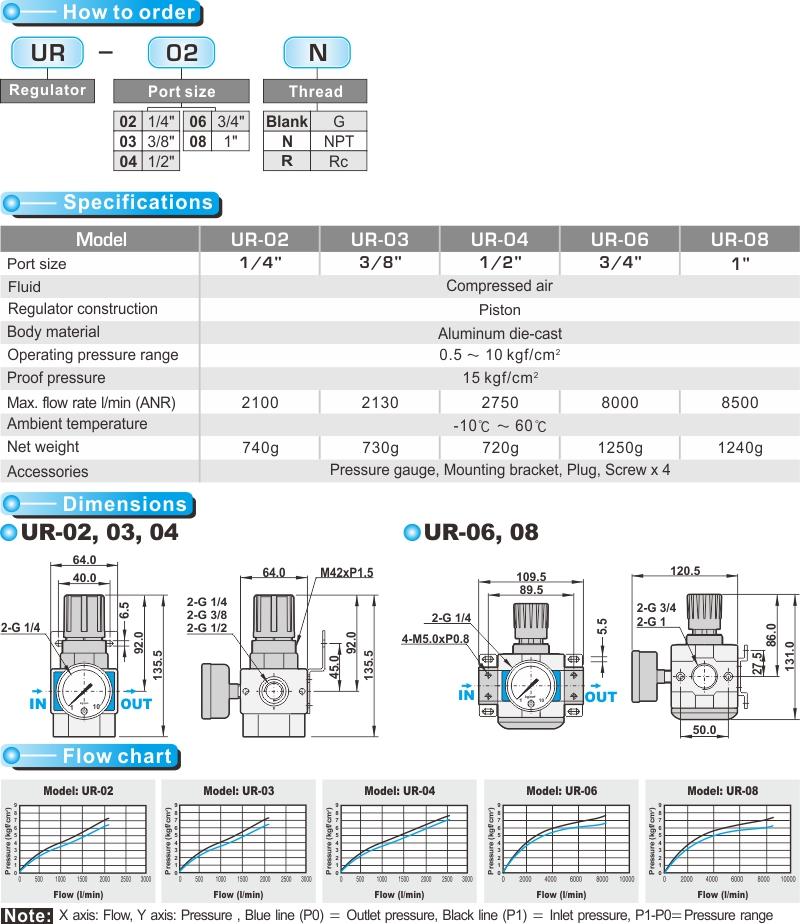 proimages/product_en/FRL/UR.jpg