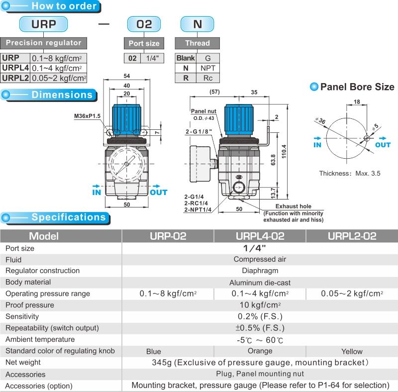 proimages/product_en/FRL/URP-.jpg