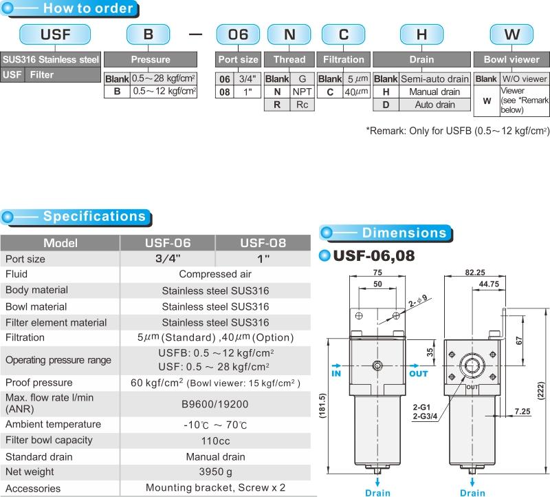 proimages/product_en/FRL/USF-06_1.jpg