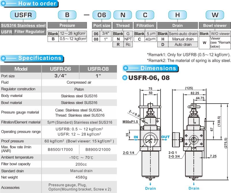 proimages/product_en/FRL/USFR-06_1.jpg