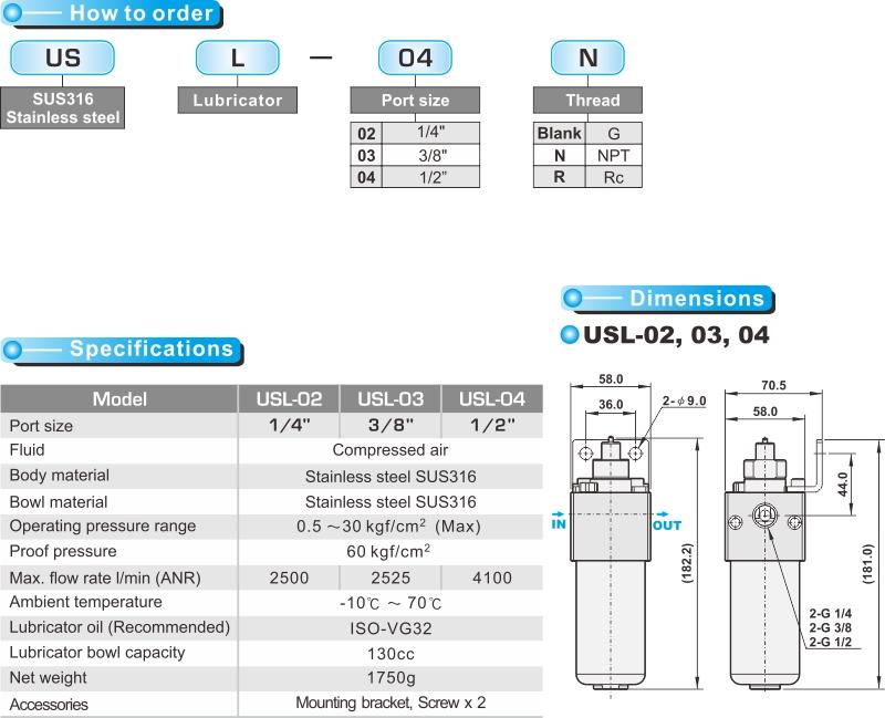 proimages/product_en/FRL/USL.jpg