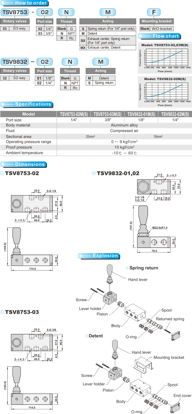 proimages/product_en/MECHANICAL_VALVES/TSV8753.jpg