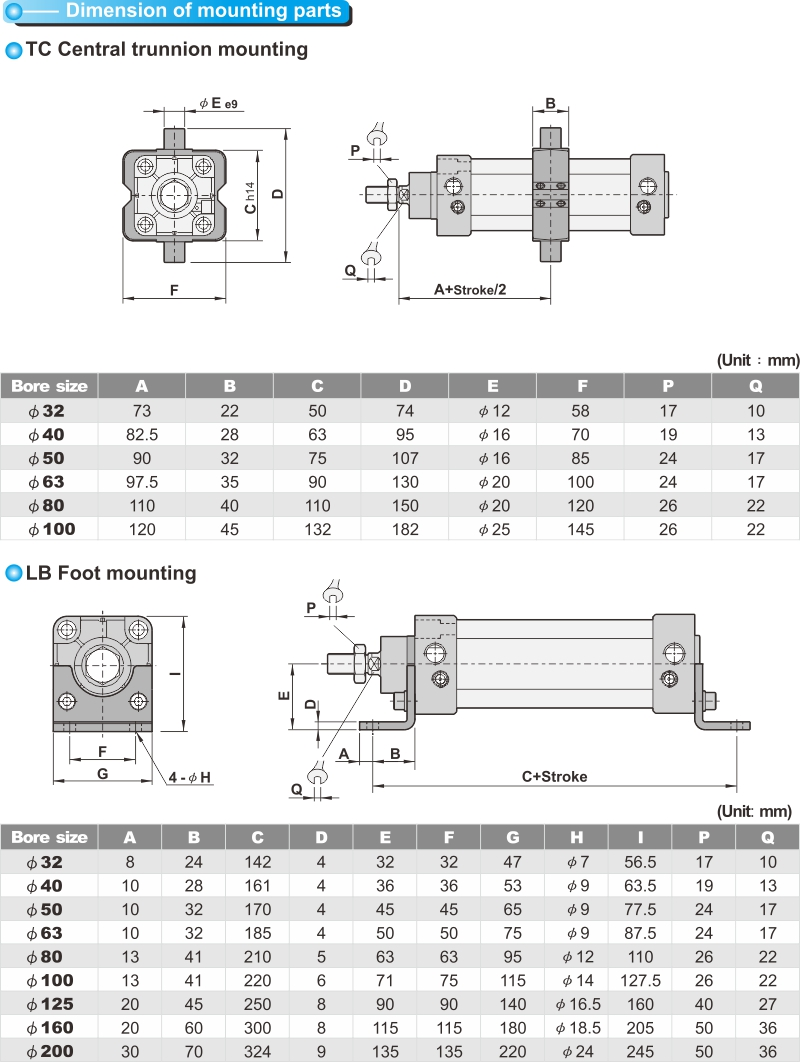 proimages/product_en/PNEUMATIC_CYLINDERS/IC125-4.jpg
