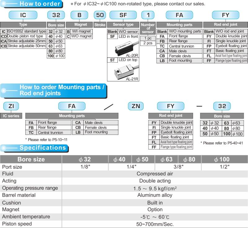 proimages/product_en/PNEUMATIC_CYLINDERS/IC32-1.jpg