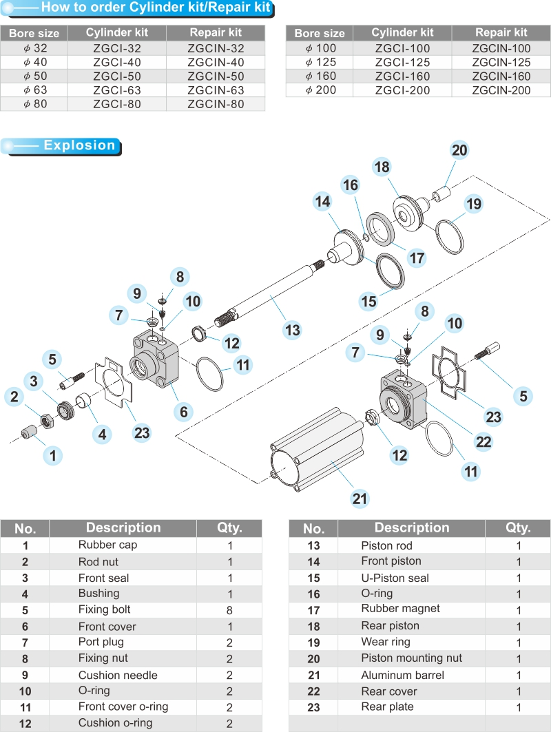 proimages/product_en/PNEUMATIC_CYLINDERS/IC32-3.jpg