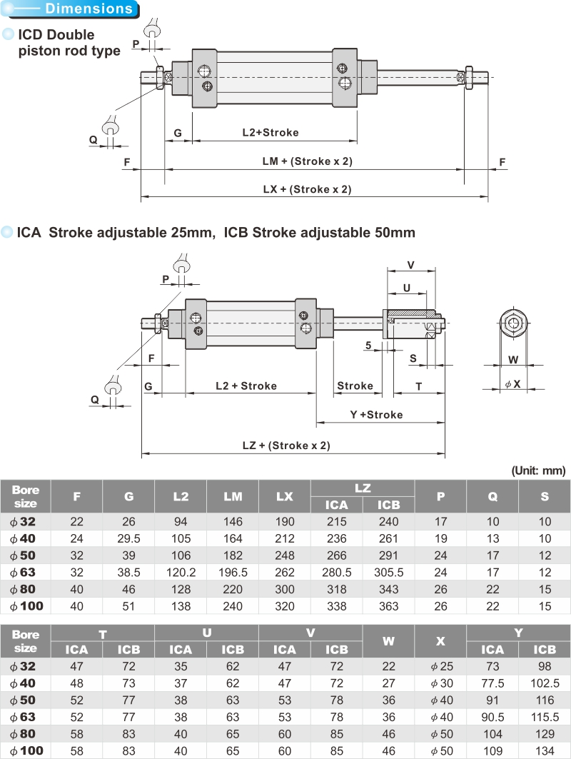 proimages/product_en/PNEUMATIC_CYLINDERS/IC32-6.jpg