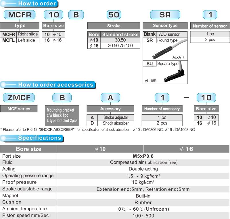 proimages/product_en/PNEUMATIC_CYLINDERS/MCFR-1.jpg