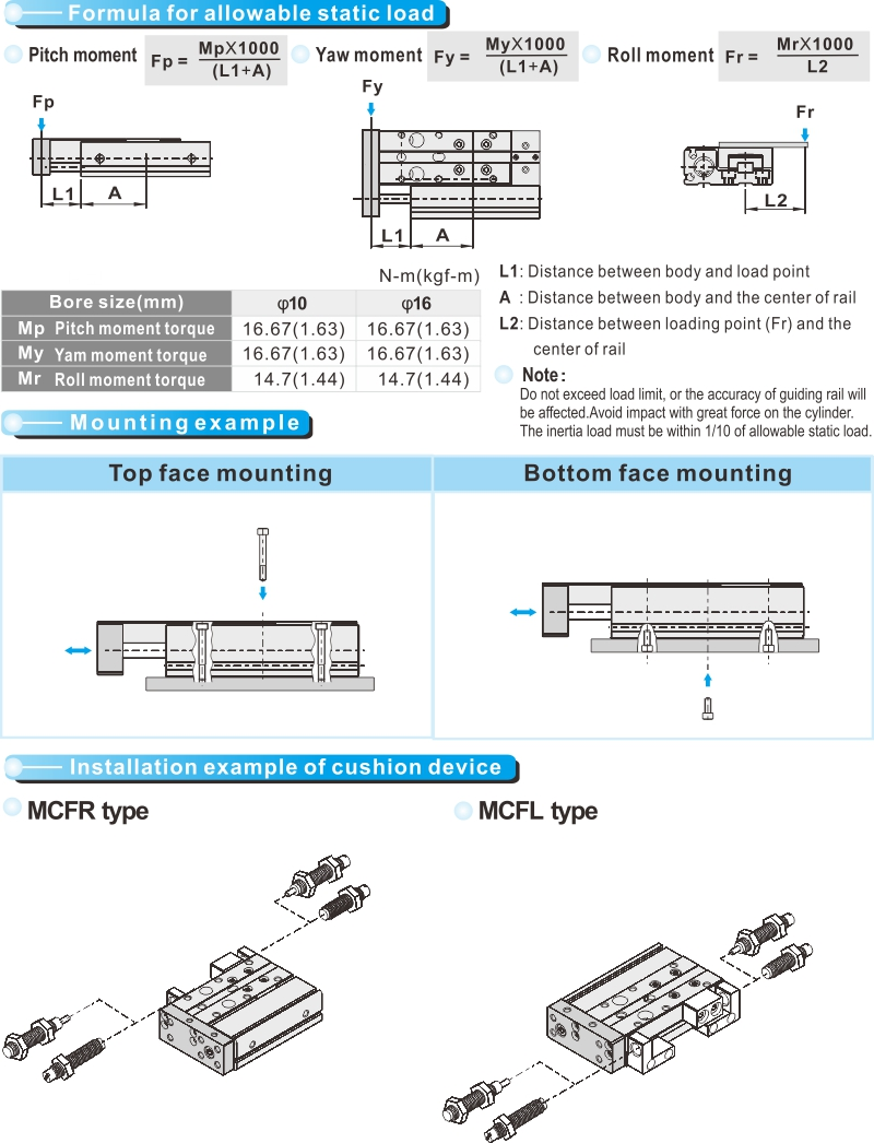 proimages/product_en/PNEUMATIC_CYLINDERS/MCFR-2.jpg