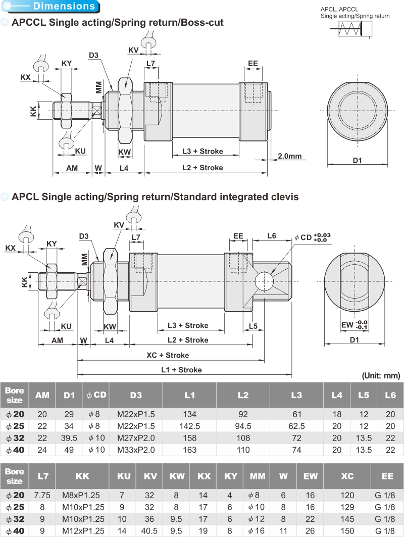 proimages/product_en/PNEUMATIC_CYLINDERS/PCL-6.jpg