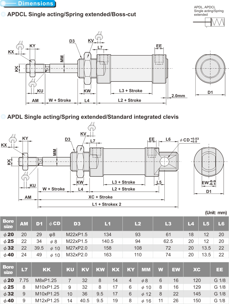 proimages/product_en/PNEUMATIC_CYLINDERS/PCL-7.jpg