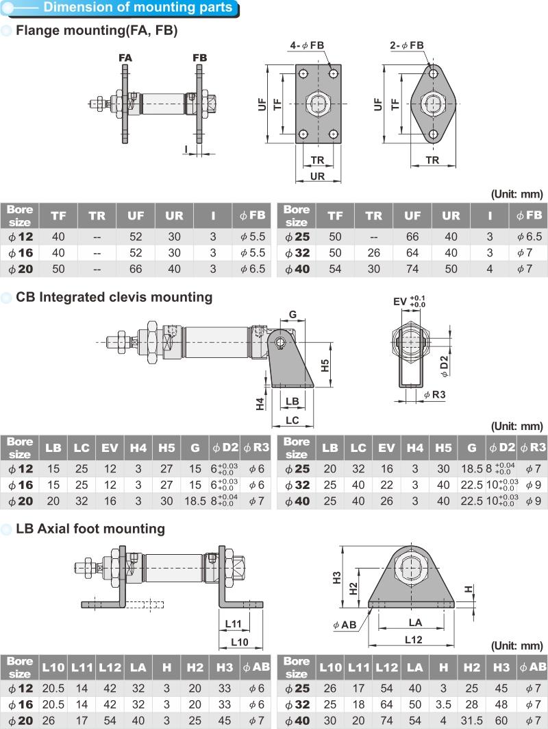 proimages/product_en/PNEUMATIC_CYLINDERS/PCL-8.jpg
