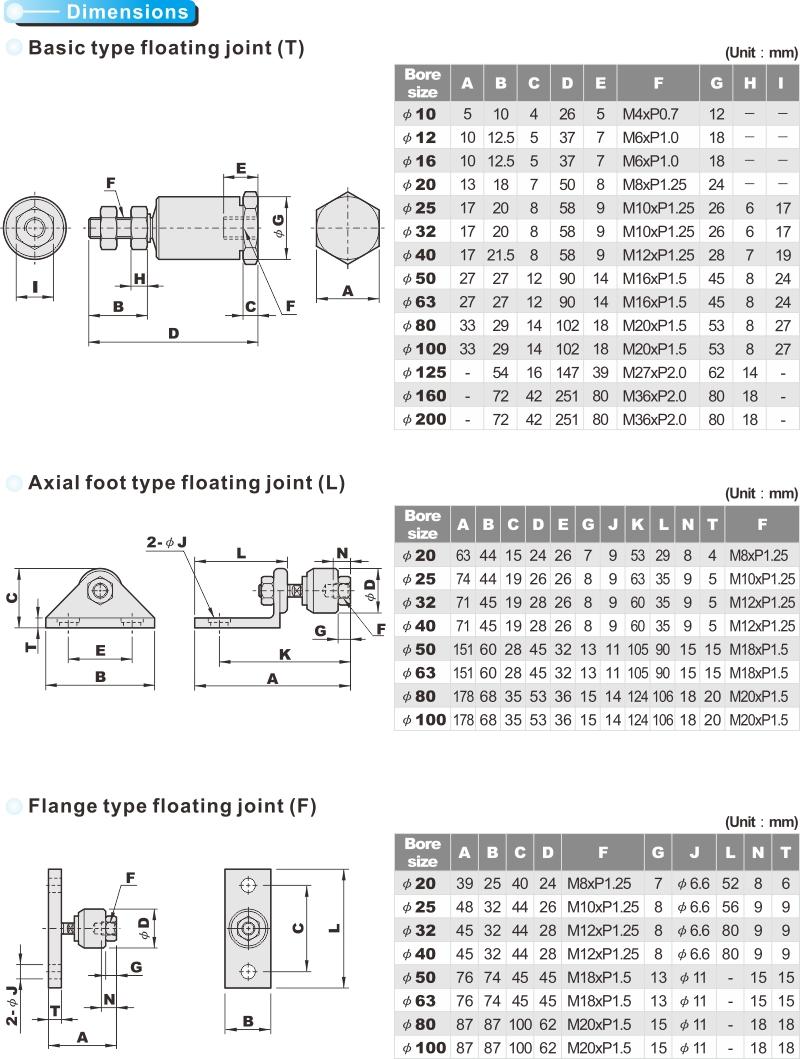 proimages/product_en/PNEUMATIC_CYLINDERS/PCL-9.jpg