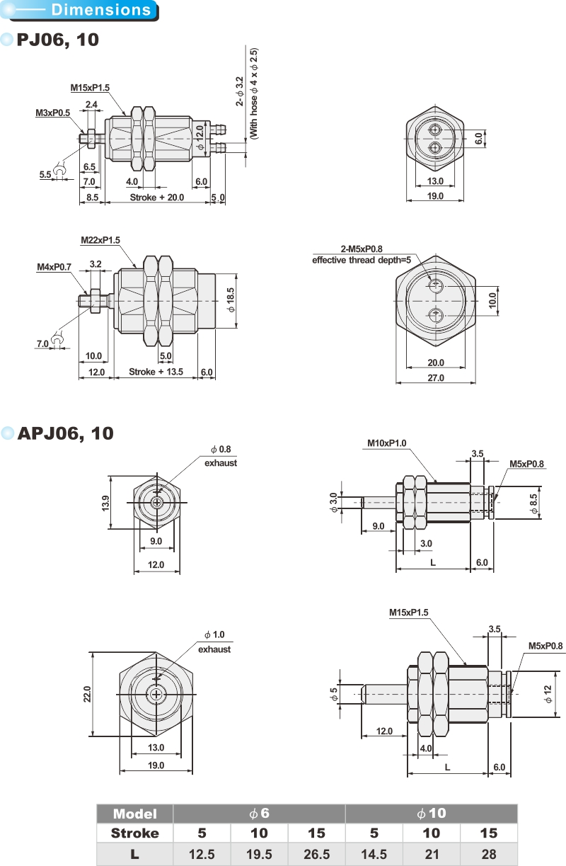proimages/product_en/PNEUMATIC_CYLINDERS/PJ-2.jpg