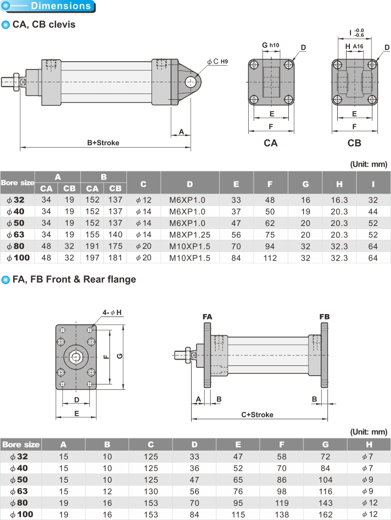 proimages/product_en/PNEUMATIC_CYLINDERS/TC-7.jpg