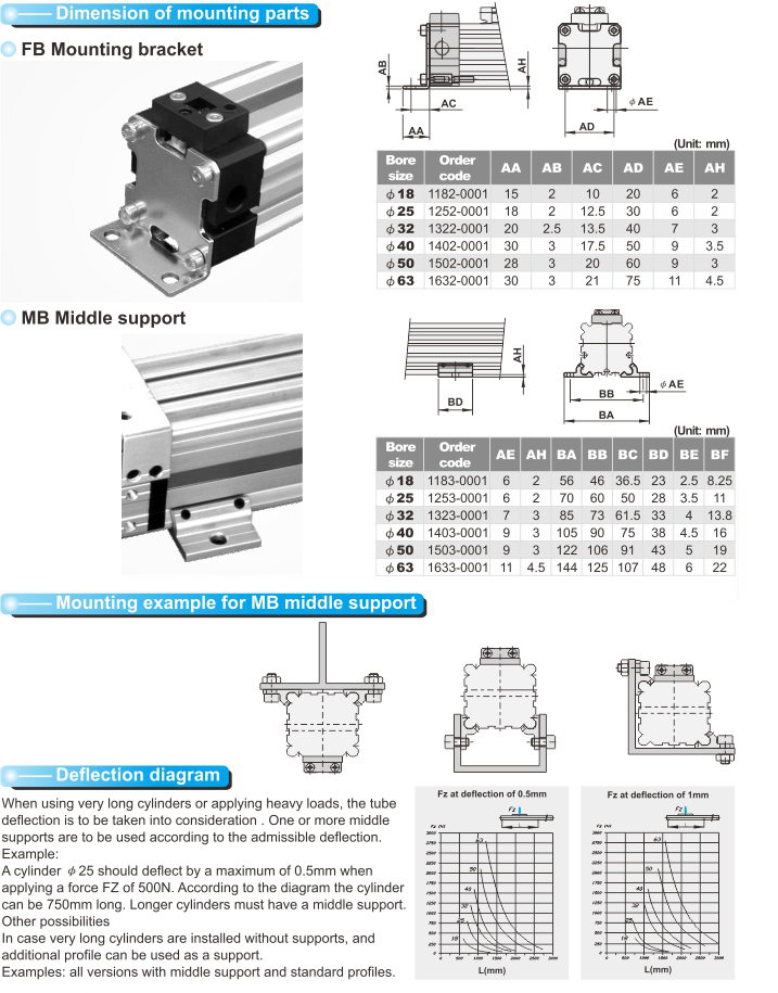proimages/product_en/PNEUMATIC_CYLINDERS/ZK-2.jpg