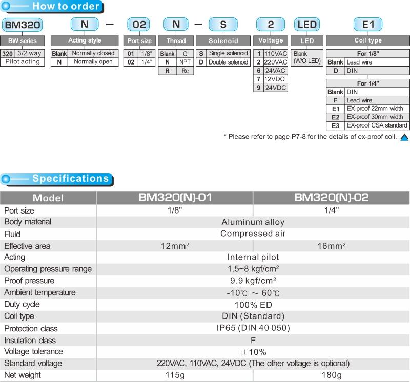 proimages/product_en/SOLENOID_VALVES/BM320-1.jpg