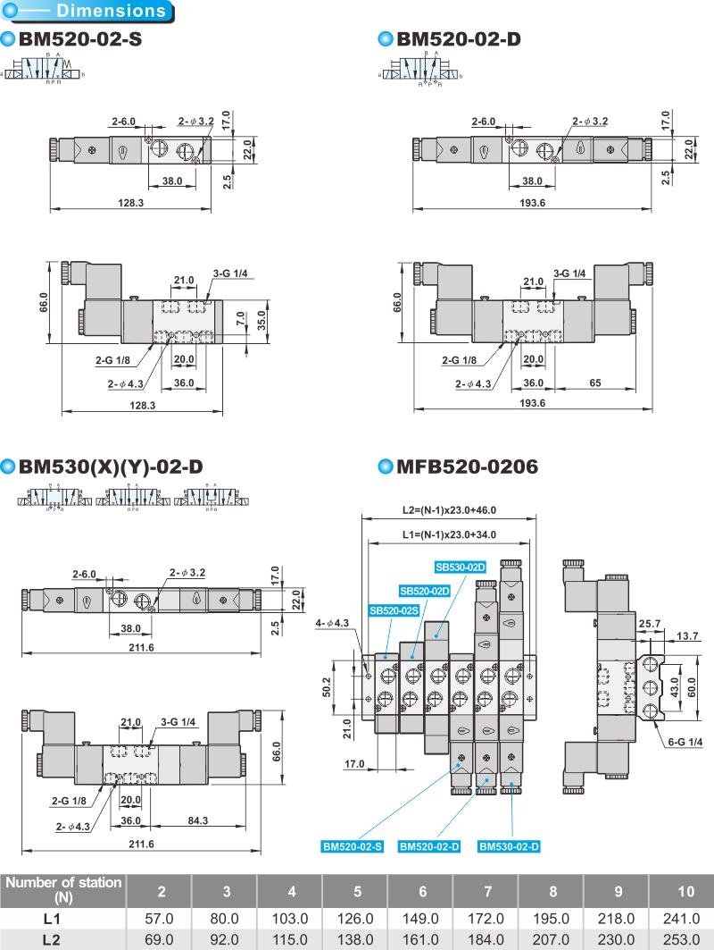 proimages/product_en/SOLENOID_VALVES/BM520-2.jpg
