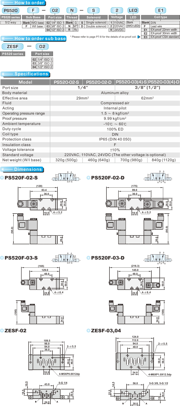 proimages/product_en/SOLENOID_VALVES/PS520.jpg