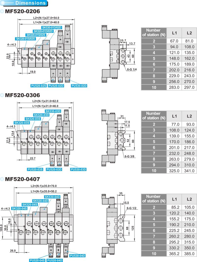 proimages/product_en/SOLENOID_VALVES/PU520-4.jpg