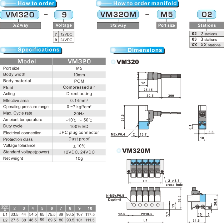 proimages/product_en/SOLENOID_VALVES/VM320.jpg