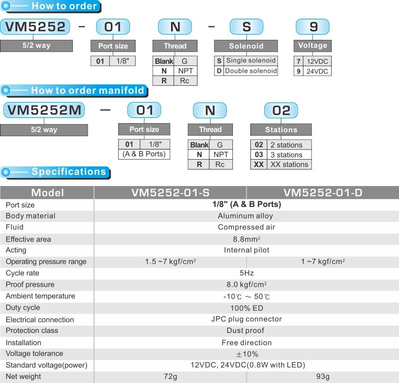 proimages/product_en/SOLENOID_VALVES/VM5252-1.jpg