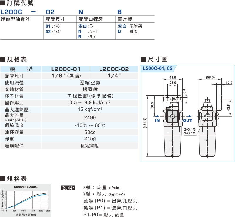 proimages/product_tw/1/L200C.jpg