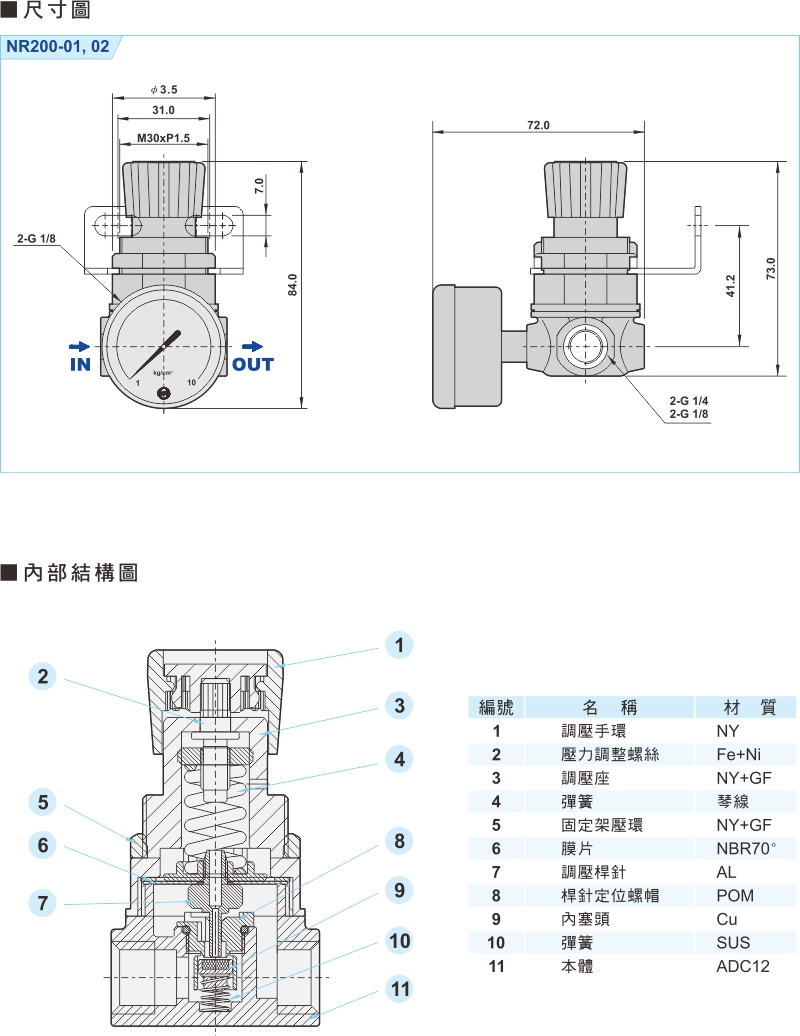 proimages/product_tw/1/NR200-2.jpg