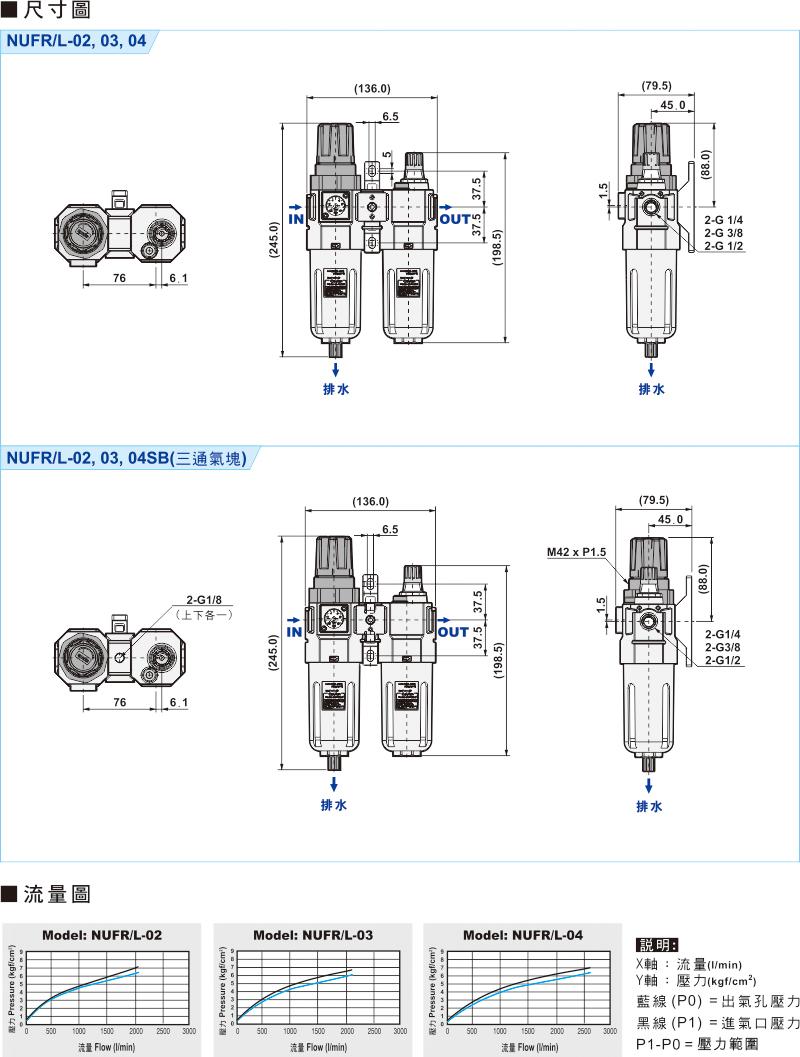proimages/product_tw/1/NUFR/L-2.jpg