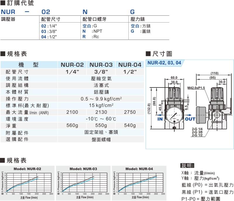 proimages/product_tw/1/NUR.jpg
