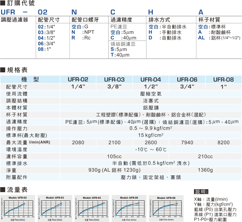 proimages/product_tw/1/UFR-1.jpg