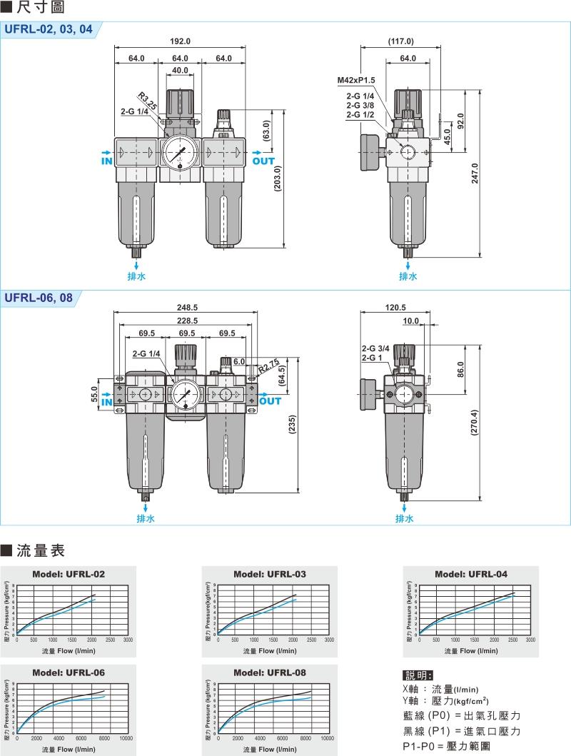 proimages/product_tw/1/UFRL-2.jpg
