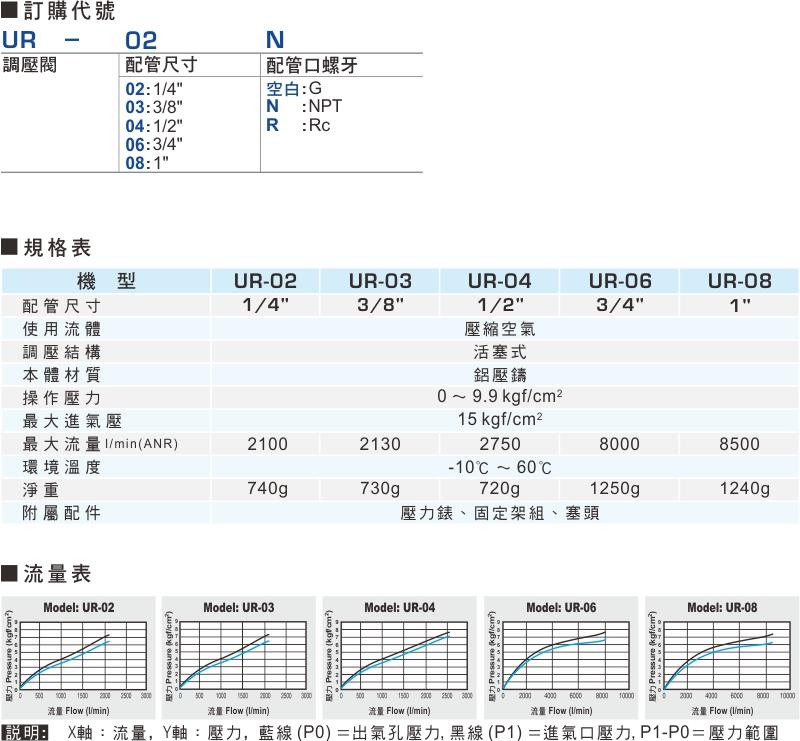 proimages/product_tw/1/UR02-1.jpg