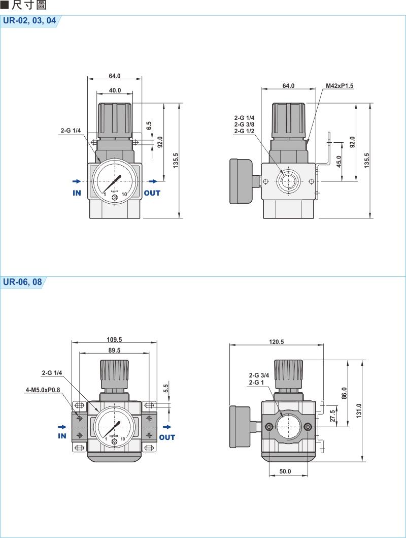 proimages/product_tw/1/UR02-2.jpg