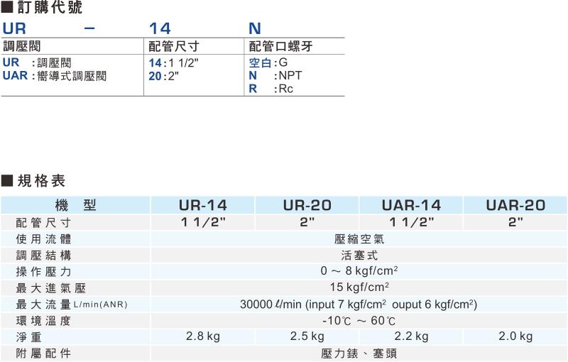 proimages/product_tw/1/UR14-1.jpg