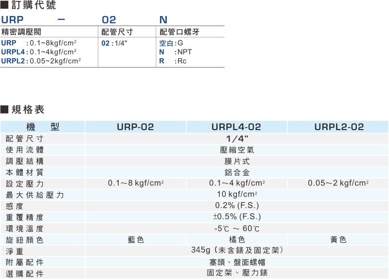 proimages/product_tw/1/URP-1.jpg