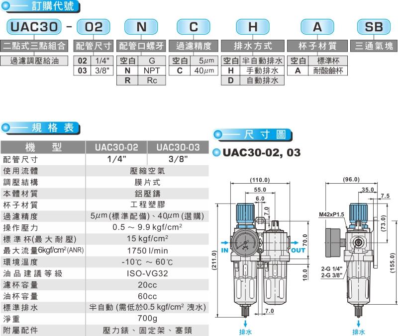proimages/product_tw/1_FRL/UAC30-.jpg