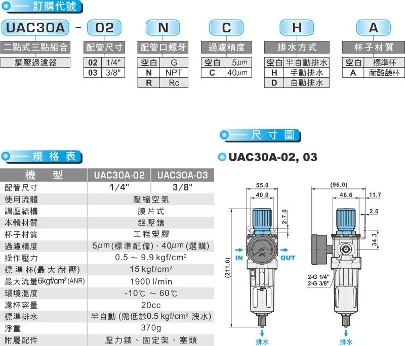 proimages/product_tw/1_FRL/UAC30A-.jpg